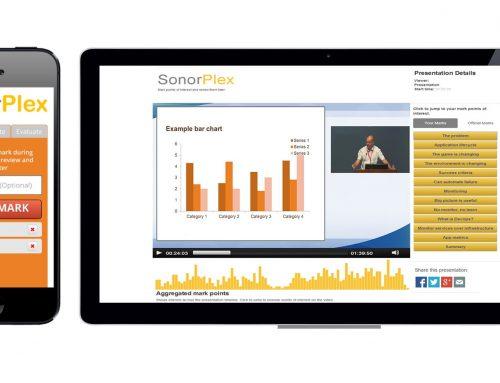 SonorPlex Interactive Services